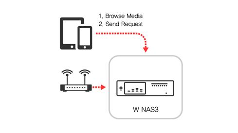W NAS3 Owners Manual Ver 0.1_12_ネットワーク使用法2