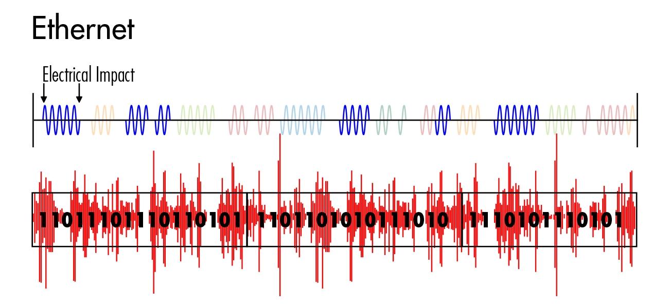 WNDR(オーディオ専用プロトコル)とWAP(原音復元プロセッサー) 4