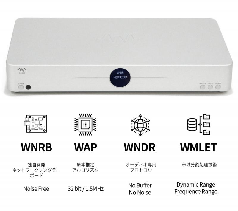 WDAC3-技術